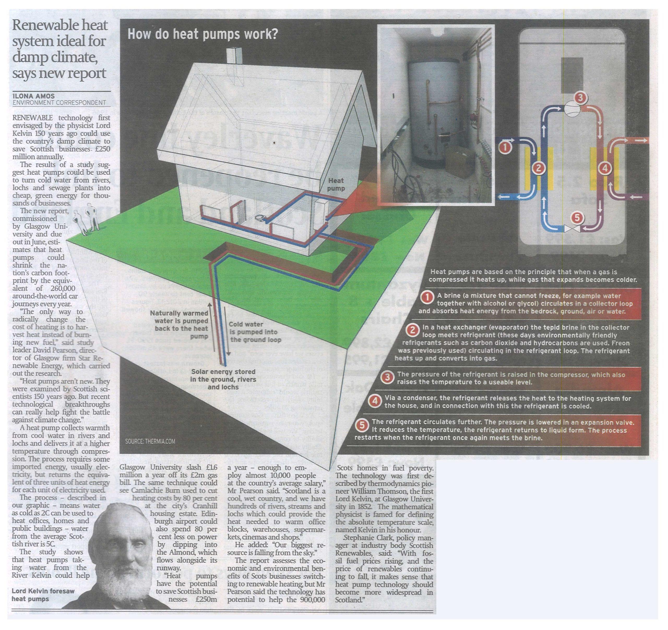 Scotsman Article